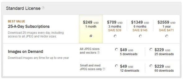 Shutterstock pricing chart - Stock Photo Secrets