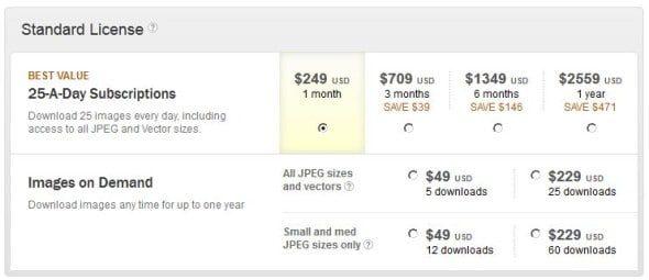 Shutterstock pricing chart - Stock Photo Secrets