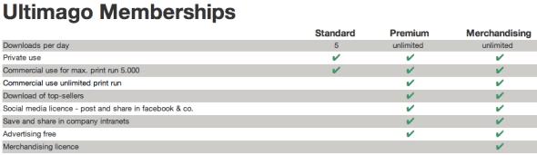 Ultimago Memberships