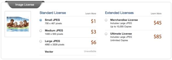GL Stock Images Licenses