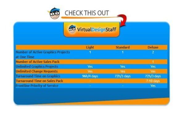 virtual-design-services
