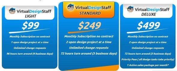 Virtual Design Staff Prices