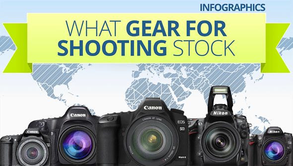 what-gear-to-shoot-stock-intro