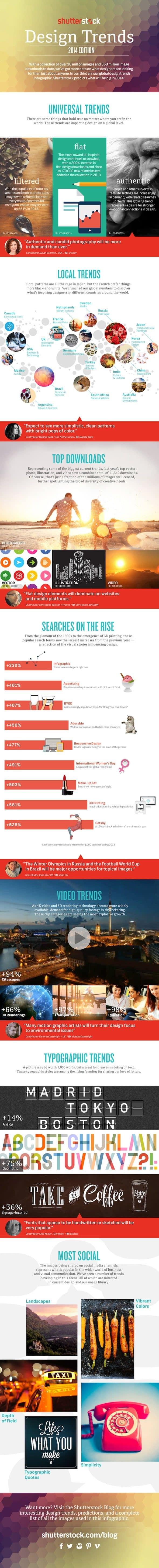 Shutterstock Infographic 2014
