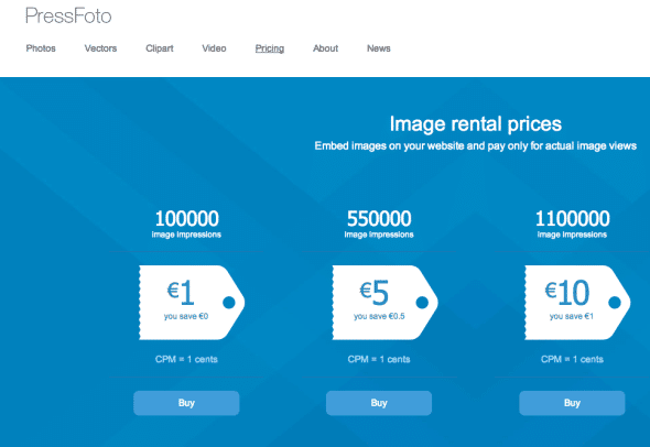 Pricing of ImageRent is based on number of impressions