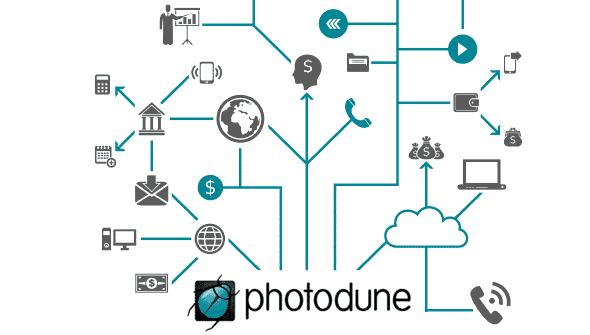 Stock Photo Sites Like Photodune – 6 Great Photodune Alternatives