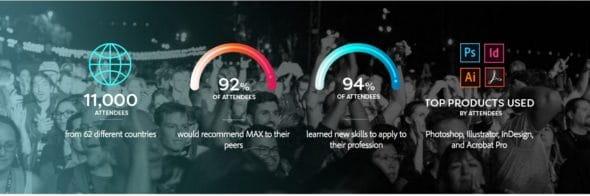 Adobe MAX 2017 InfoGraph Screenshot